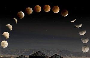 ay dolunay hilal astroloji