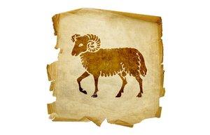 astroloji burc yorum koc 2015