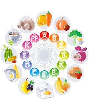 Hangi vitamin ne işe yarıyor? vitamin 2