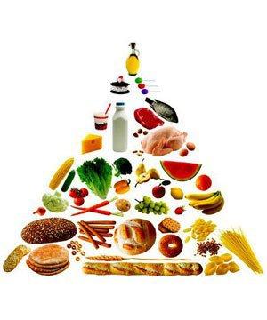 Gıda alerjisiyle ilgili doğru bilinen yanlışlar besin 1