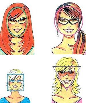 Hangi yüze hangi güneş gözlüğü yakışır? gozluk uzun 1
