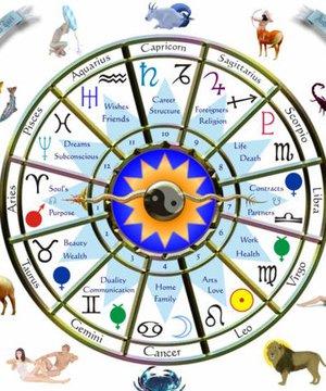 2012 astroloji kitapları astroloji 1