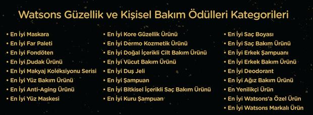 Watsons Türkiye Ödül Kategorileri