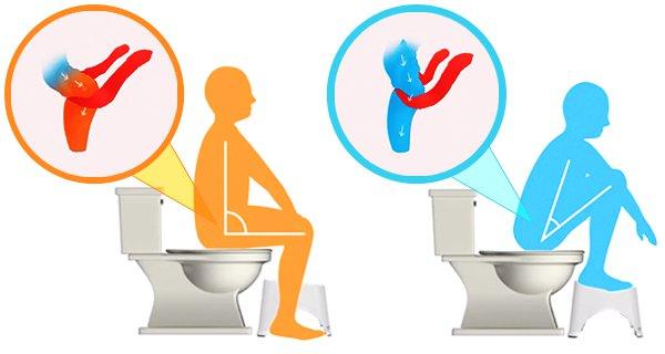 Kanıtladı: Tuvalette yanlış oturuyormuşuz!
