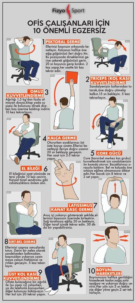 Masa başı çalışanlar için egzersiz